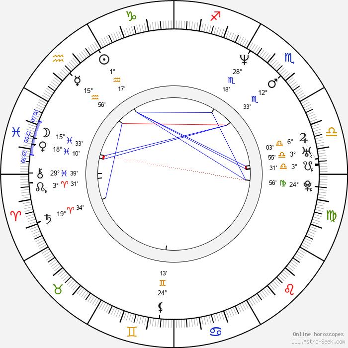 Robert Hlavatý - Birth horoscope chart