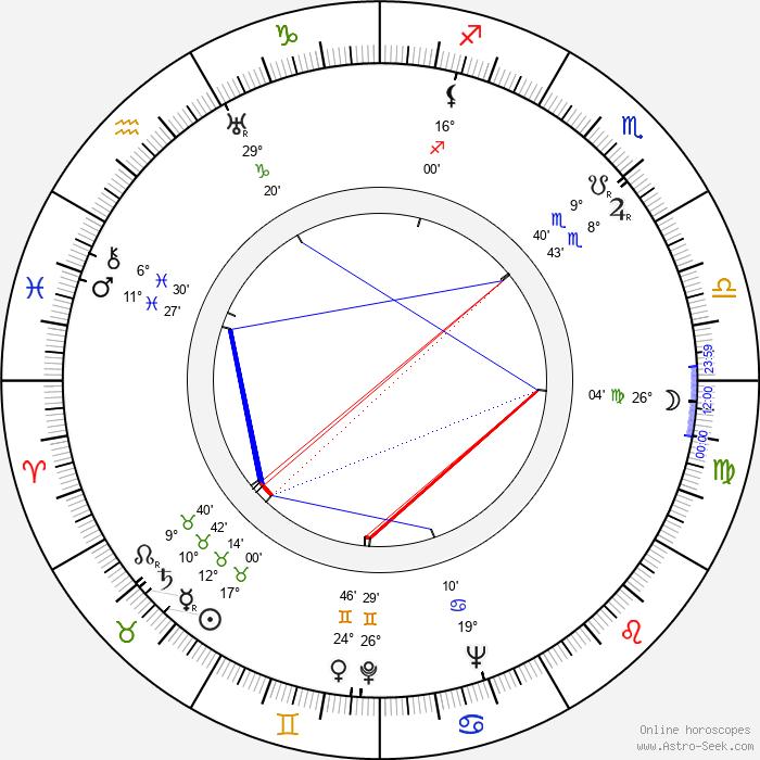 Robert Johnson - Birth horoscope chart