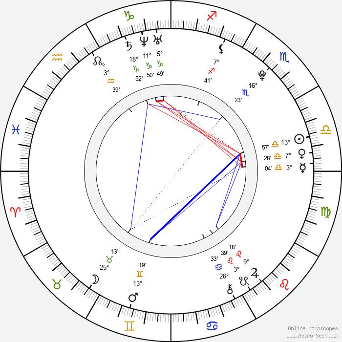 Robert Kousal - Birth horoscope chart