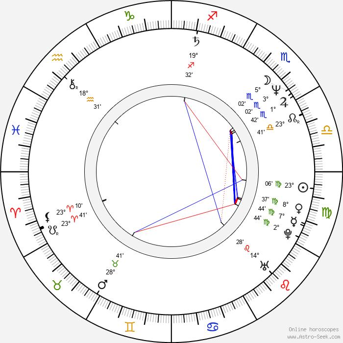 Robert Křesťan - Birth horoscope chart