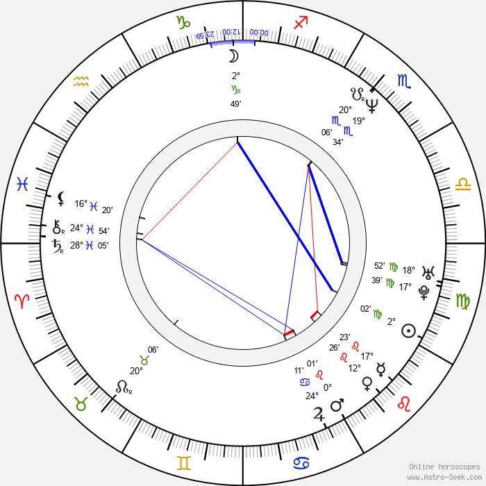 Robert Maschio - Birth horoscope chart