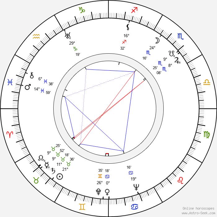 Robert Middleton - Birth horoscope chart