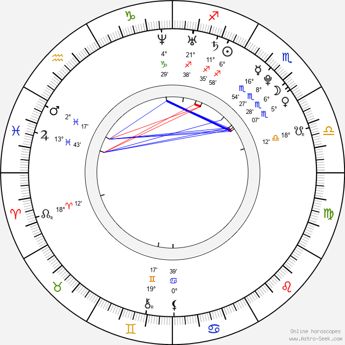 Robert Obara - Birth horoscope chart