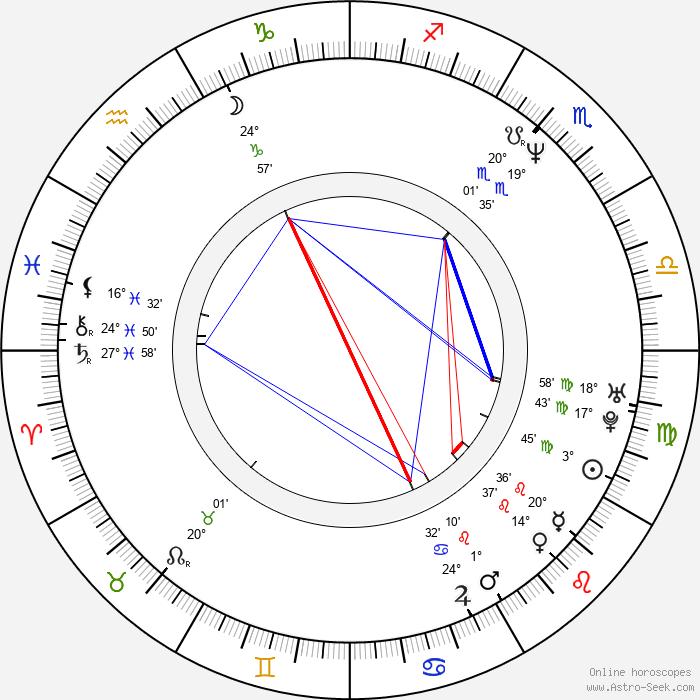 Robert Oey - Birth horoscope chart