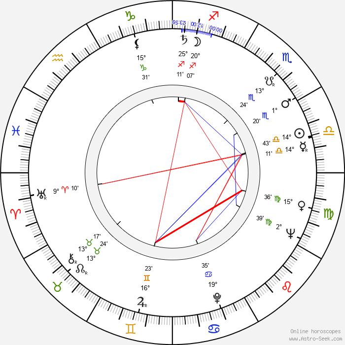 Robert P. Davis - Birth horoscope chart