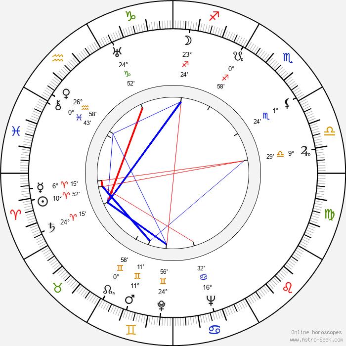 Robert Pirosh - Birth horoscope chart