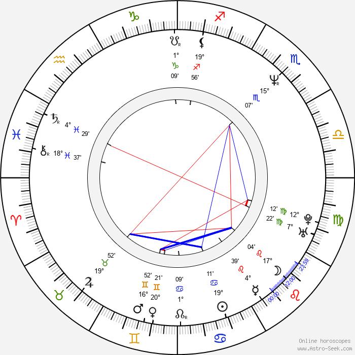 Robert Sigl - Birth horoscope chart