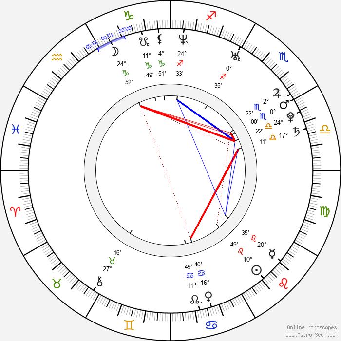 Robert Stadlober - Birth horoscope chart