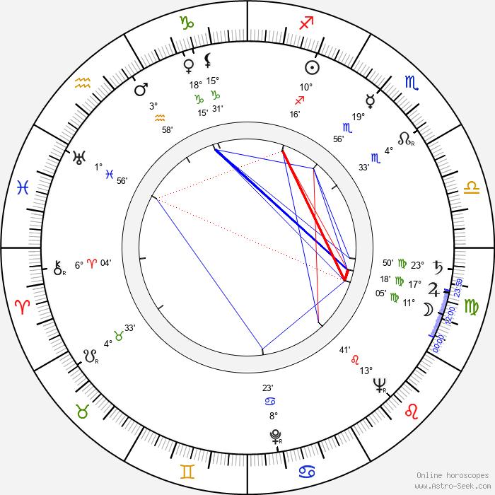 Robert Stevens - Birth horoscope chart