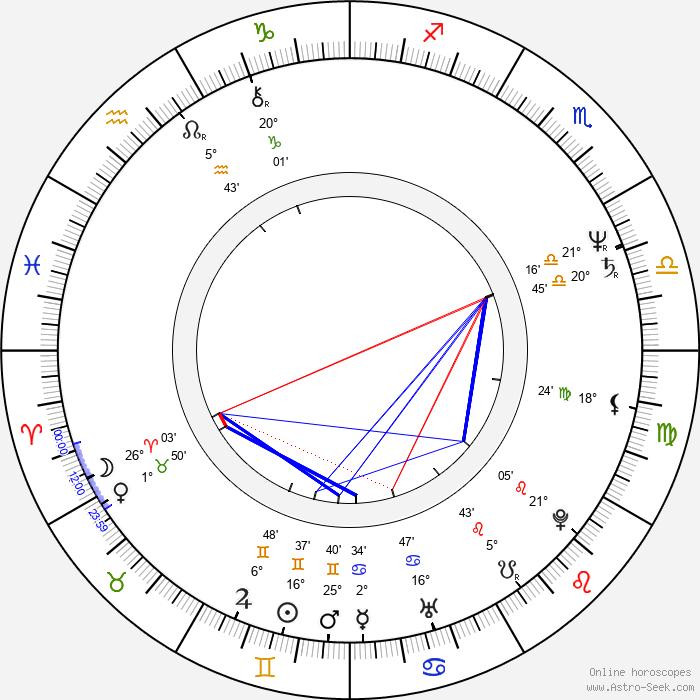 Robert Trebor - Birth horoscope chart