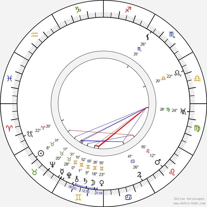Robert Valberg - Birth horoscope chart
