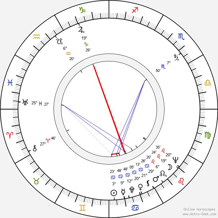 Robert Venturi - Birth horoscope chart
