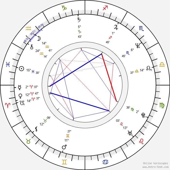 Robert Vernon - Birth horoscope chart