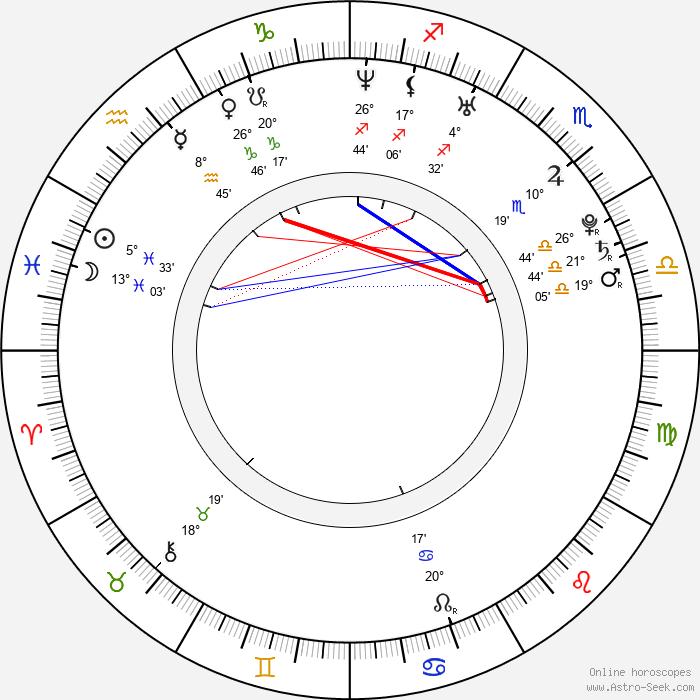 Roberta Giarrusso - Birth horoscope chart