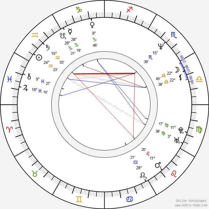 Roberta Vasquez - Birth horoscope chart