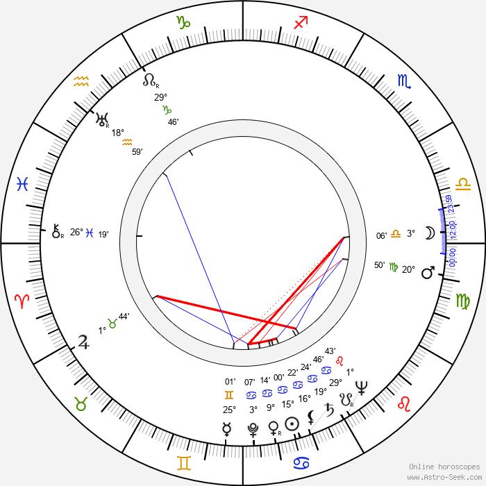 Roberto Bruni - Birth horoscope chart
