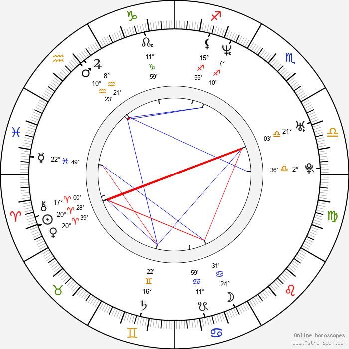 Roberto Carlos - Birth horoscope chart