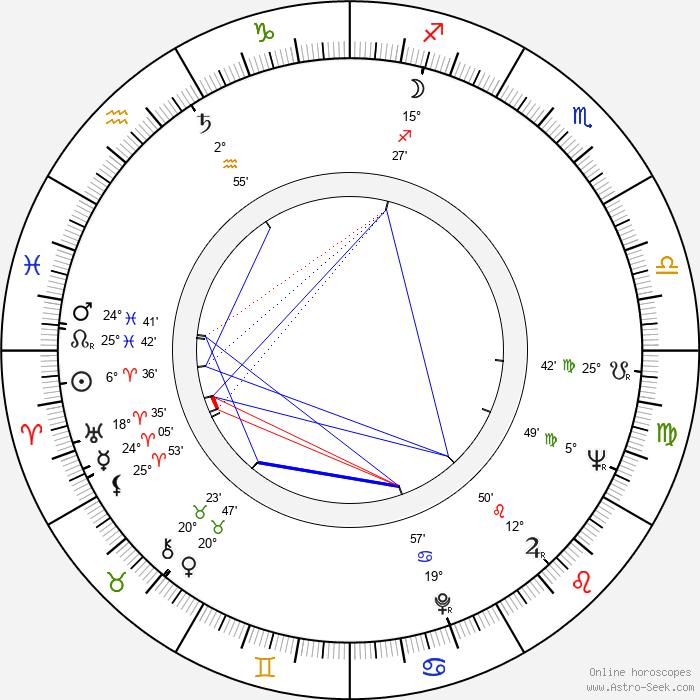 Roberto Farias - Birth horoscope chart