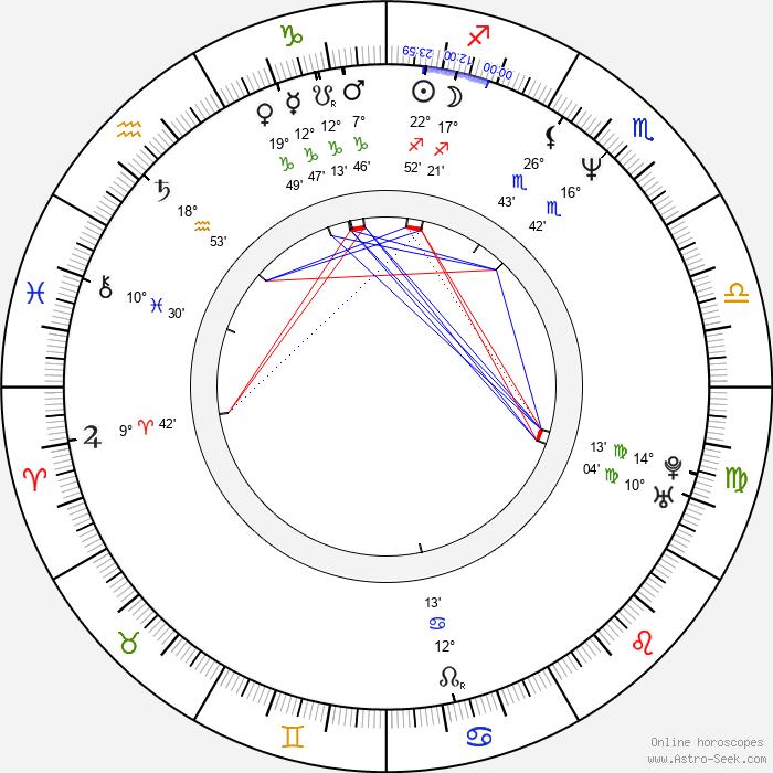 Roberto Jabor - Birth horoscope chart
