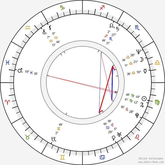 Robin Beck - Birth horoscope chart