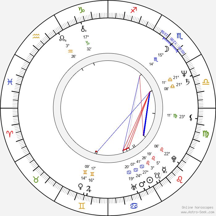 Robin Haynes - Birth horoscope chart