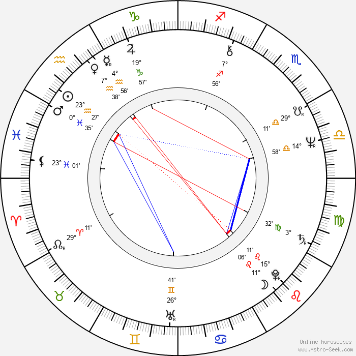 Robin Thomas - Birth horoscope chart