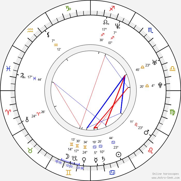 Robinne Lee - Birth horoscope chart