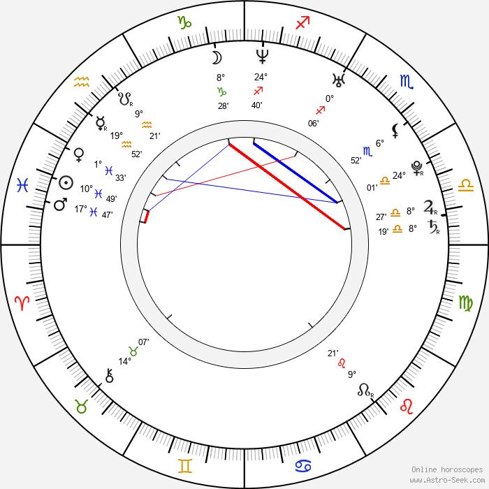 Robinson Stévenin - Birth horoscope chart