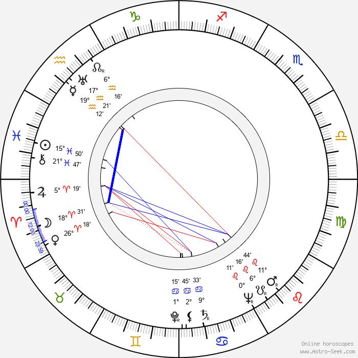Rochelle Hudson - Birth horoscope chart