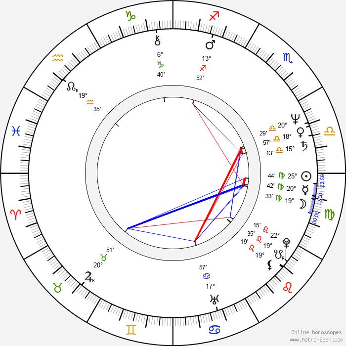 Rod Fontana - Birth horoscope chart