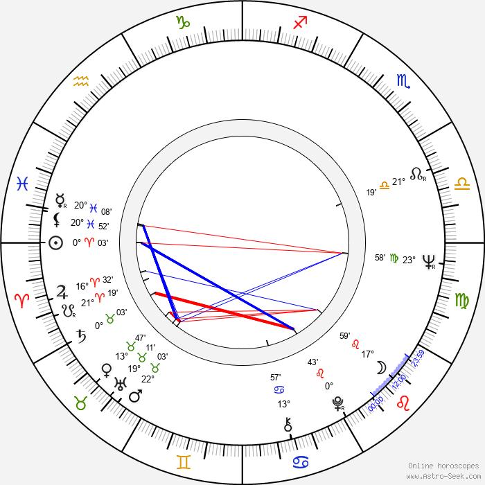 Rod Lauren - Birth horoscope chart