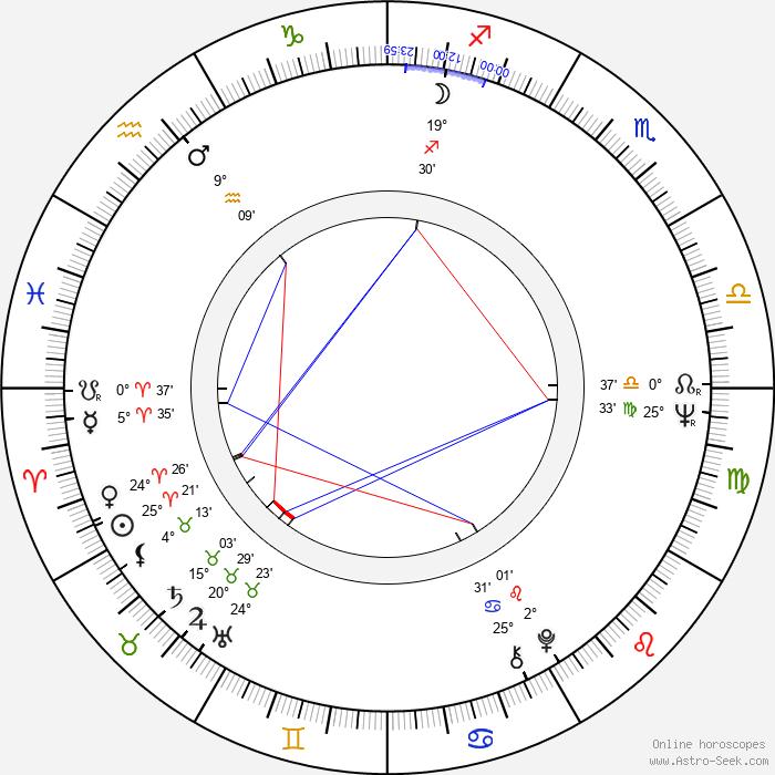 Rod McCary - Birth horoscope chart