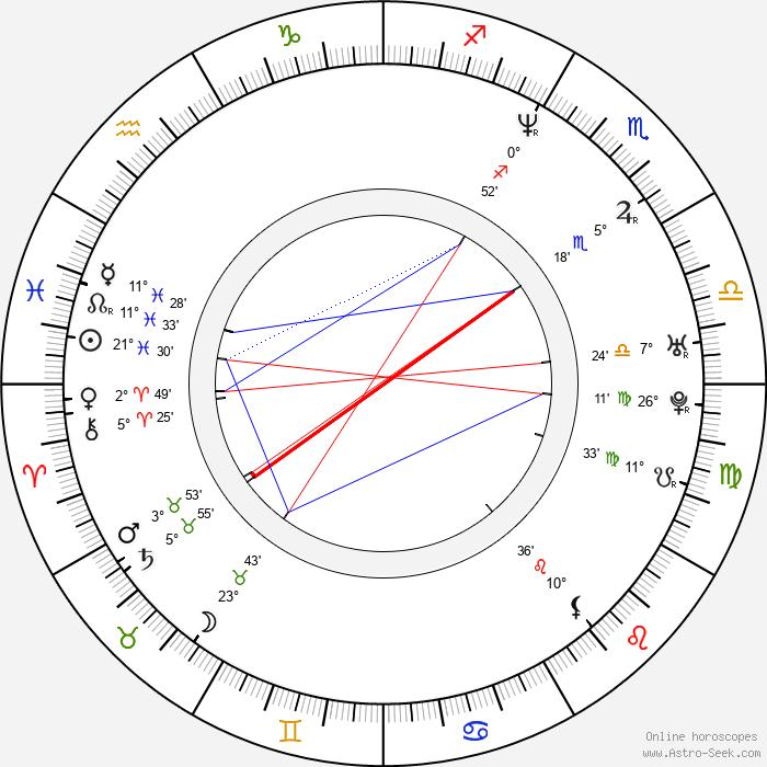 Rod Smith - Birth horoscope chart