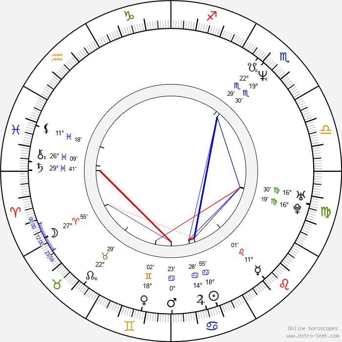 Rod Strickland - Birth horoscope chart