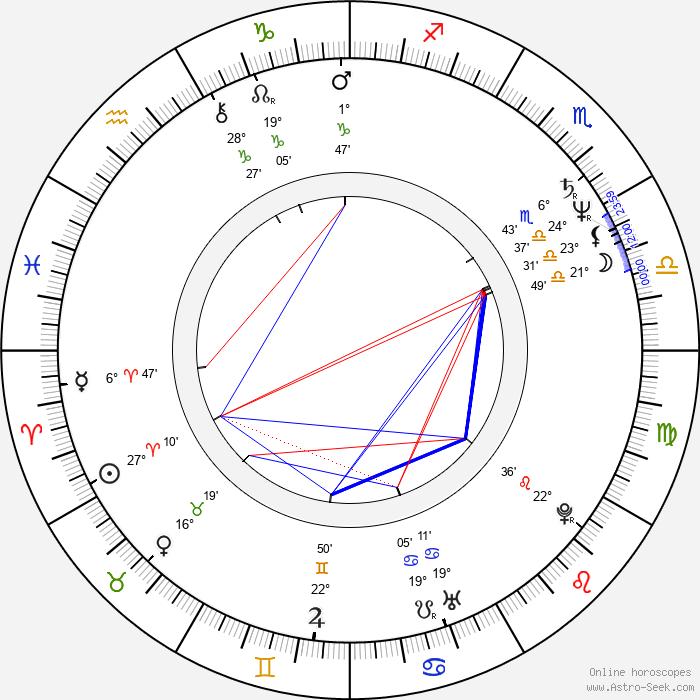 Roddy Piper - Birth horoscope chart