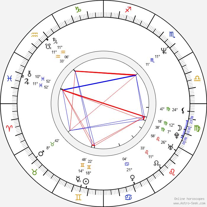 Rodman Flender - Birth horoscope chart