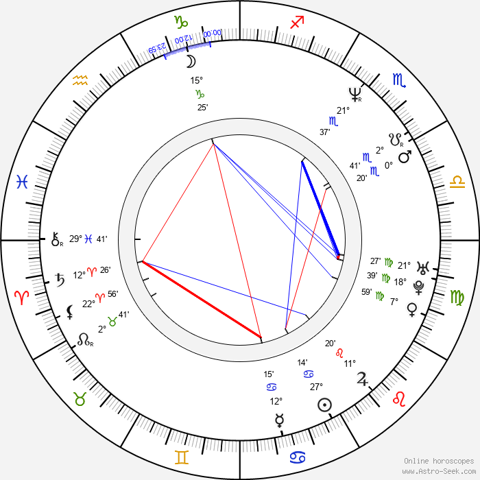 Rodney Eastman - Birth horoscope chart