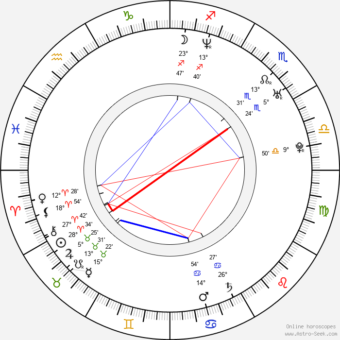 Rodrigo De la Serna - Birth horoscope chart