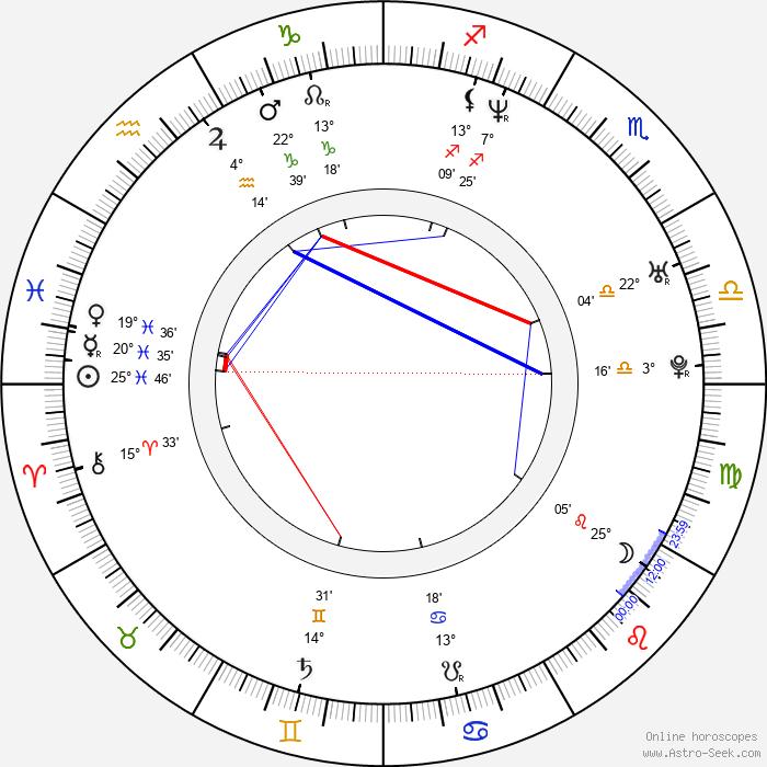 Rodrigo Vidal - Birth horoscope chart