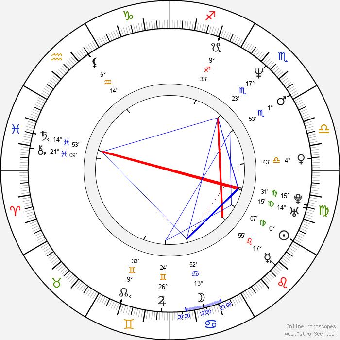 Roger Avary - Birth horoscope chart