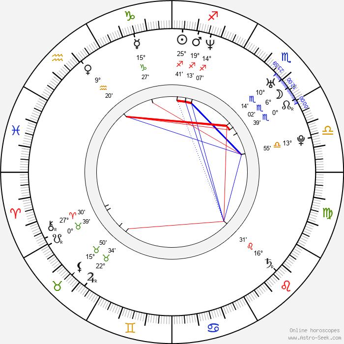 Roger Casamajor - Birth horoscope chart