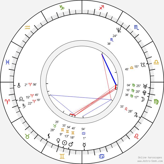 Roger Lim - Birth horoscope chart