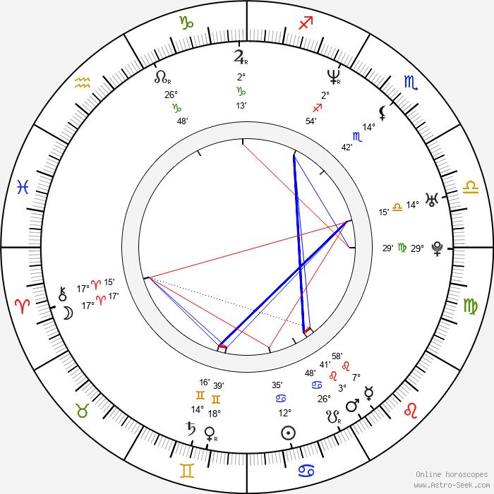 Rogue - Birth horoscope chart