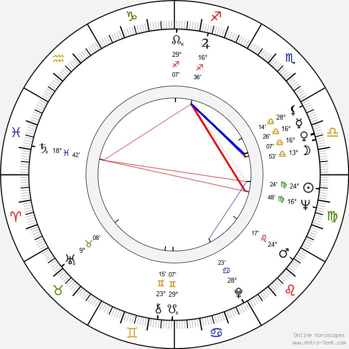 Roland Hermann - Birth horoscope chart