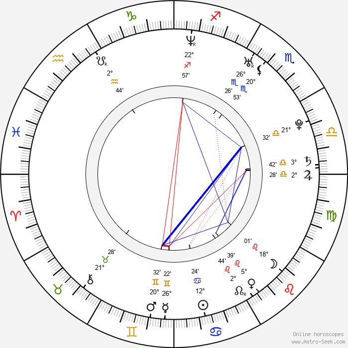 Romain Gavras - Birth horoscope chart