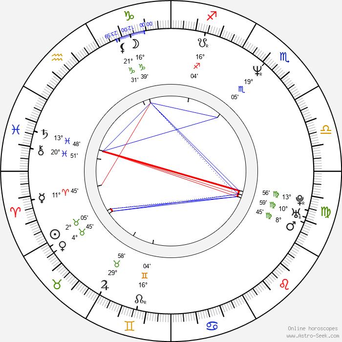 Roman Coppola - Birth horoscope chart