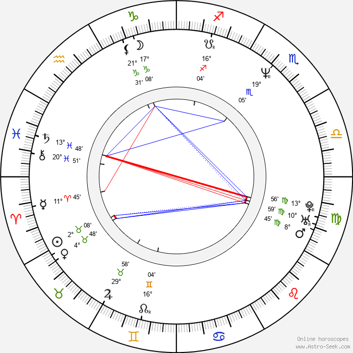 Roman Coppola - Birth horoscope chart