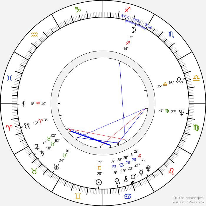 Romano Scavolini - Birth horoscope chart