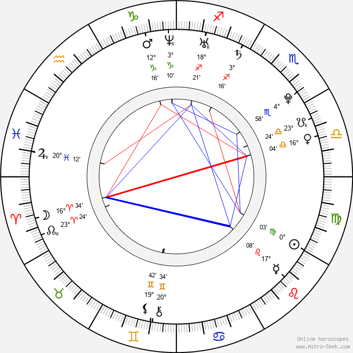 Romaric Perche - Birth horoscope chart
