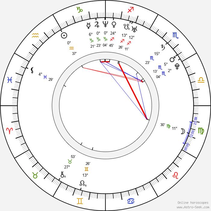 Romi Aboulafia - Birth horoscope chart